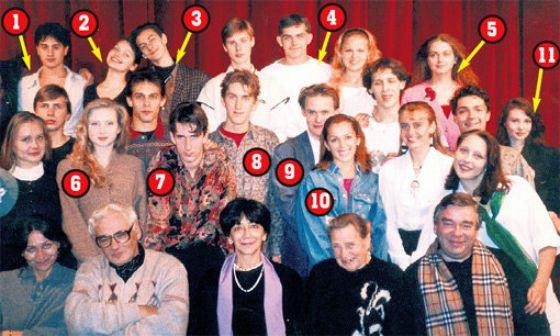 Выпуск «Щуки» 1997 года (Максим Аверин под номером 9)
