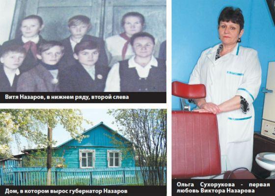 Немного о детстве Виктора Назарова