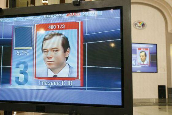 В 2004 Сергей Глазьев баллотировался в президенты
